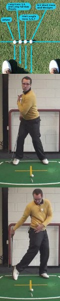 What Should I Focus On When Placing My Feet In My Golf Stance?
