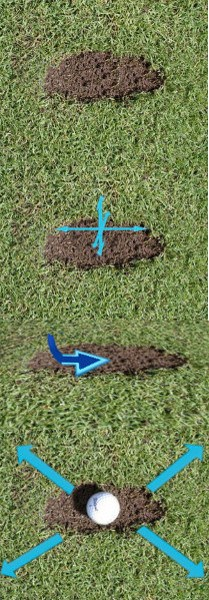 What Should My Golf Divots Look Like With A Short Iron?