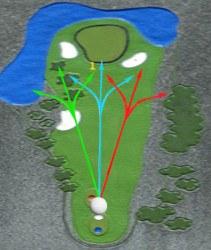 Bailout, Golf Term
