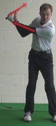 Cupped Wrist, Golf Term