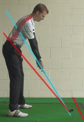 Spine Angle, (aka Posture) Golf Term