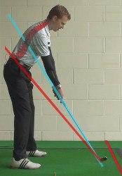 Spine Angle, (aka Posture) Golf Term