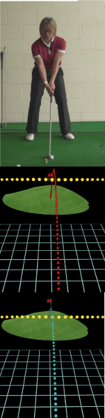 How Can I Hit My Golf Shots Higher And Lower To Escape Trouble?