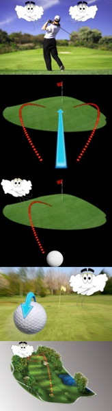 How Can I Play My Golf Shots In A Strong Cross Wind?