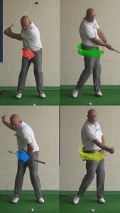 Pivot, Golf Term