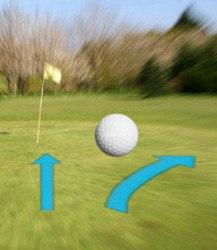 Army Golf, Golf Term