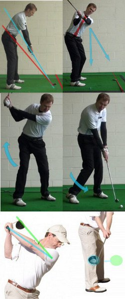 Golf Question: How Can I Improve My Swing Plane With My Driver?