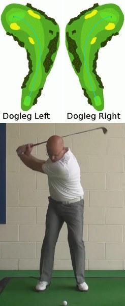 Golf Question: How Should I Weigh Up Risk And Reward Dog Leg Golf Holes?