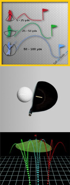 Golf Question: If I Have Too Stiff A Shaft In My Driver, What Effect Will This Have?