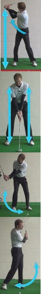 Golf Question Should I Always Hit Flop Shots From Around The Golf Green