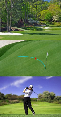Golf Question: What Do People Mean When They Say Golf Course Management?