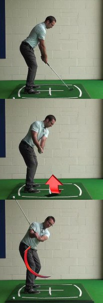 Golf Question What Does An On Plane Golf Swing Mean