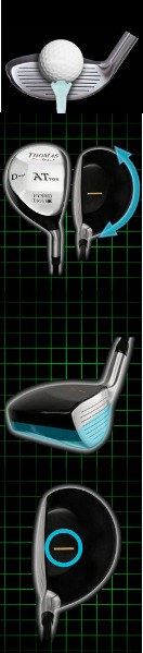 What Are The Three Best Ways To Get More From My Hybrid Golf Clubs
