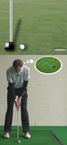 What Effect Will Having A Decelerating Putting Stroke Have On My Golf Putting