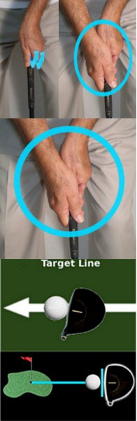 What Is The Best Grip For Straight Golf Drives