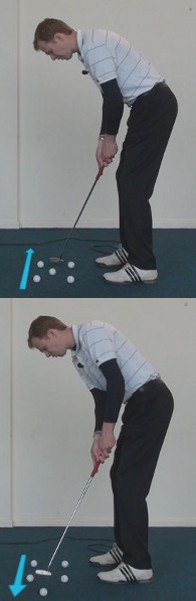 What Is The Gate Drill And How Does It Improve My Putting