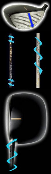 What Is The Perfect Driver Specification If I Slice My Golf Shots