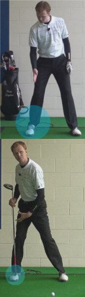 Feet Position In Golf Golf Back Foot