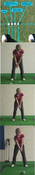 Golf Stance Feet Set Up Position