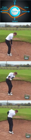 How Can I Create Spin On My Golf Bunker Shots