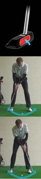 How Can I Stop My Golf Putts From Bouncing Instead Of Rolling