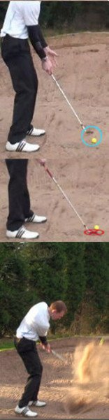How Much Sand Should I Take For A Perfect Golf Bunker Shot