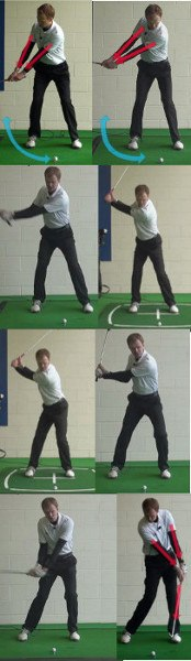 How to Correctly Trigger the Downswing in Golf