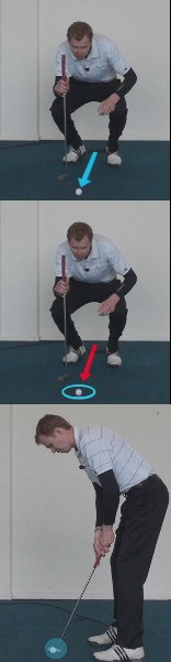 What Are The Key Check Points In My Set Up When Golf Putting