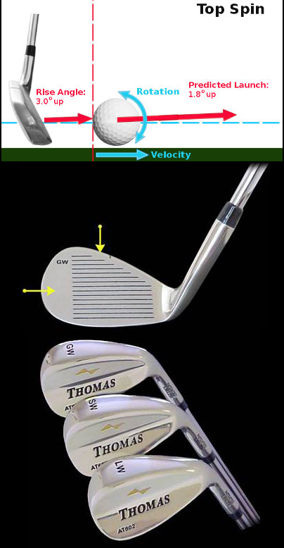 What Is A Gap Wedge Golf Club And How Can I Use It