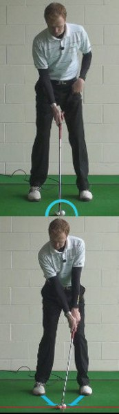 What Is The Perfect Golf Set Up For Clean Crisp Golf Wedge Shots