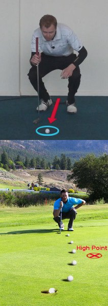 What Should I Focus On During My Pre-Shot Golf Putting Routine