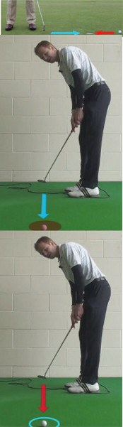 How Do The Pros Read Golf Putting Greens