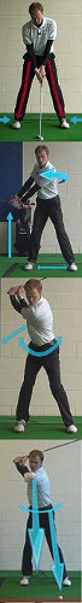 Shoulders under Chin for Proper Golf Swing Rotation