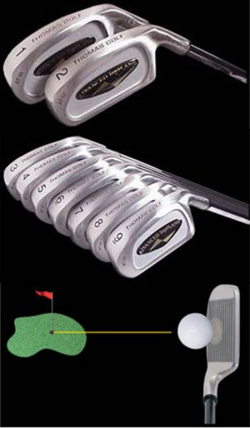 The Advantages of Long Irons