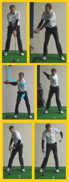 The Effect of Knee Separation on the Rest of Your Swing