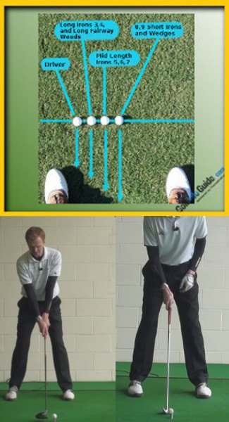 Driver vs Iron Swing The Correct Start Position and Swing driver vs iron swing, the correct start position and swing