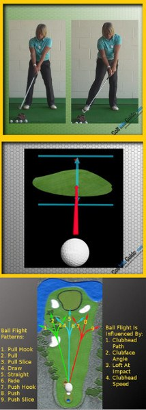 What to Expect from Your Ball Flight