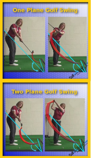Golf Swing Plane – Understanding One vs. Two