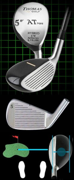Hybrids are a Good Short Iron Alternative for Some Golfers
