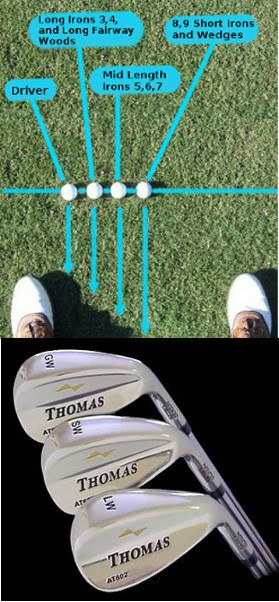 Ball Position with Wedges