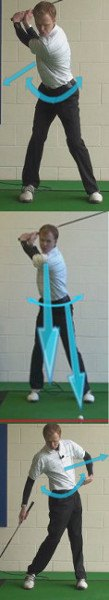 Does the Left Hip Move Upwards in the Downswing?