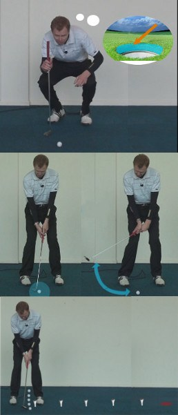 Putting Stroke Golf Drills