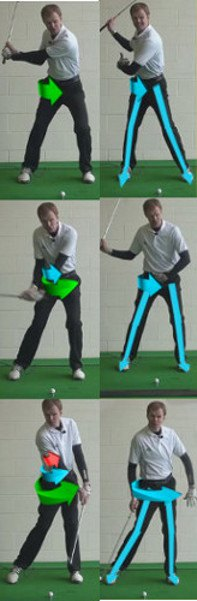 On The Back Swing, Should The Hip Turn Or Shoulder Turn First In The