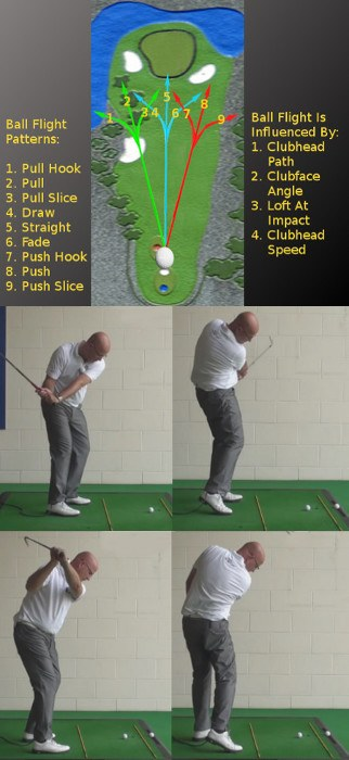 Shaping Your Shot:  Draw vs. Fade