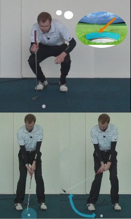 Pressure in the Short Game