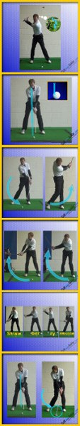 How to Visualize a Golf Shot