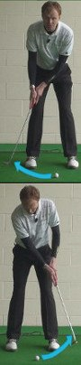 The Putting Stroke is Pivot Free
