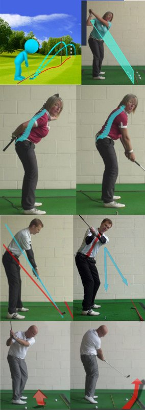 Top Tips On Golf Swing Path