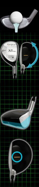 Top 3 Tips on Hybrid Golf Clubs