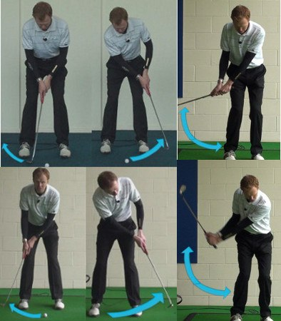 Basics of Short Game Practice